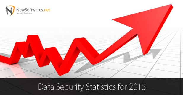 Data Security Statistics for 2015
