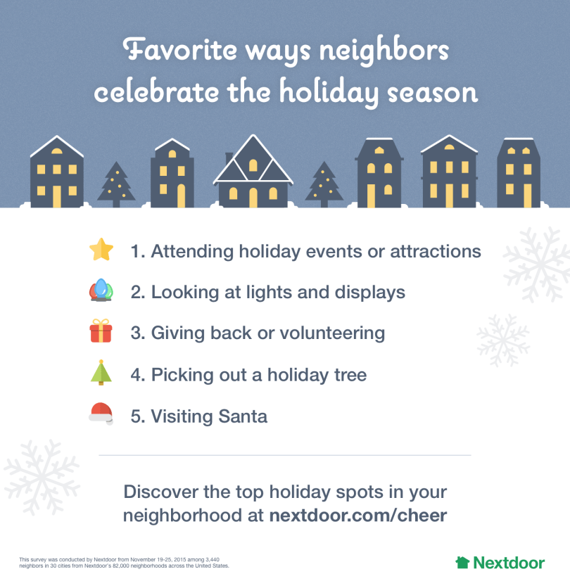top_holiday_traditions-1 (2)