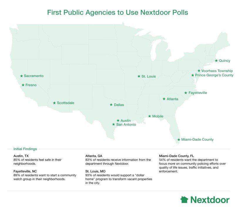 agency-polls-nationwide
