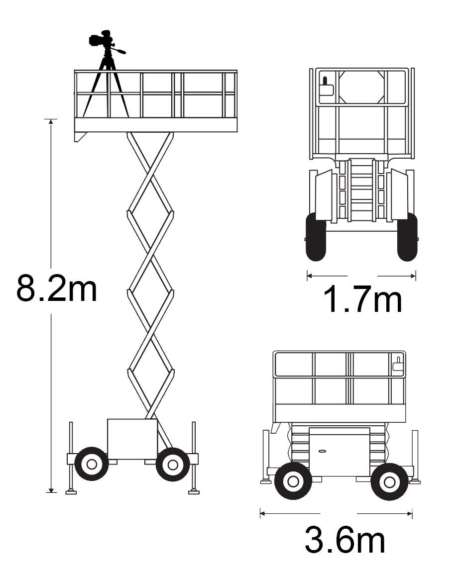 Scissor Lift Diagram - Wiring Diagram Content