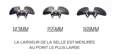 largeurs-selles-specialized