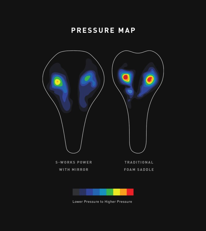 pressure map selle power avec mirror