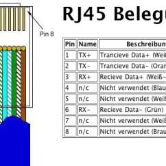 Rj45 Ethernet Wiring Diagram Wirediagram Mercury 225 Optimax – Blog.no-panic.at
