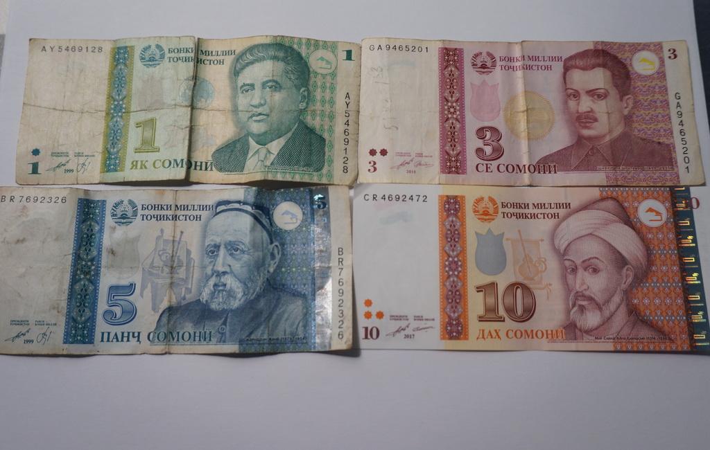 Geldscheine Tadschikistan