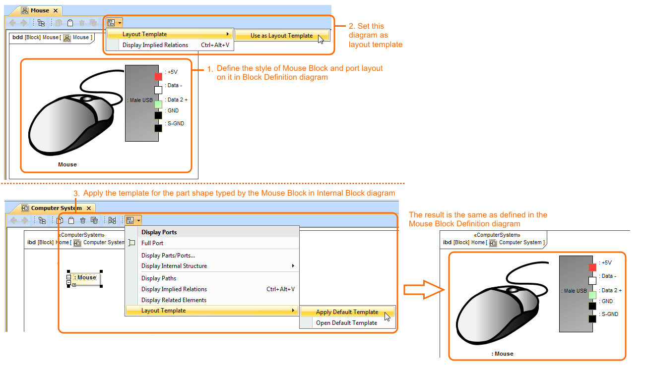 hight resolution of port layout template steps