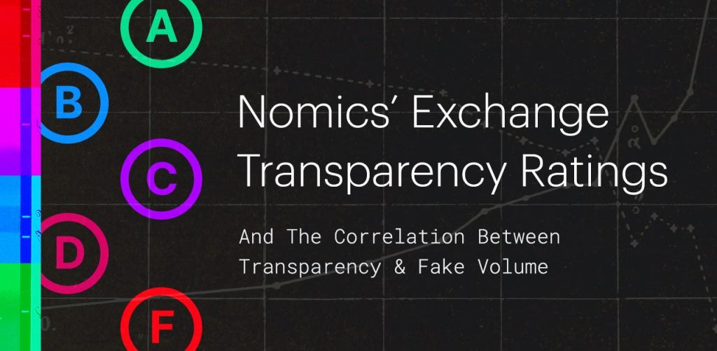 Nomics Crypto Exchange Market Data Transparency Ratings
