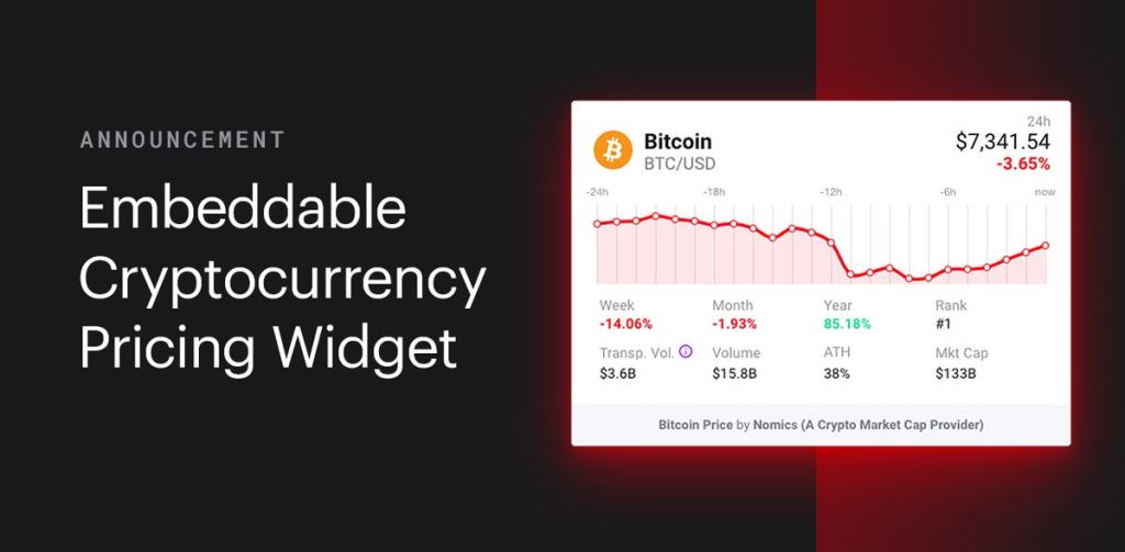 Embeddable Cryptocurrency Pricing Widget