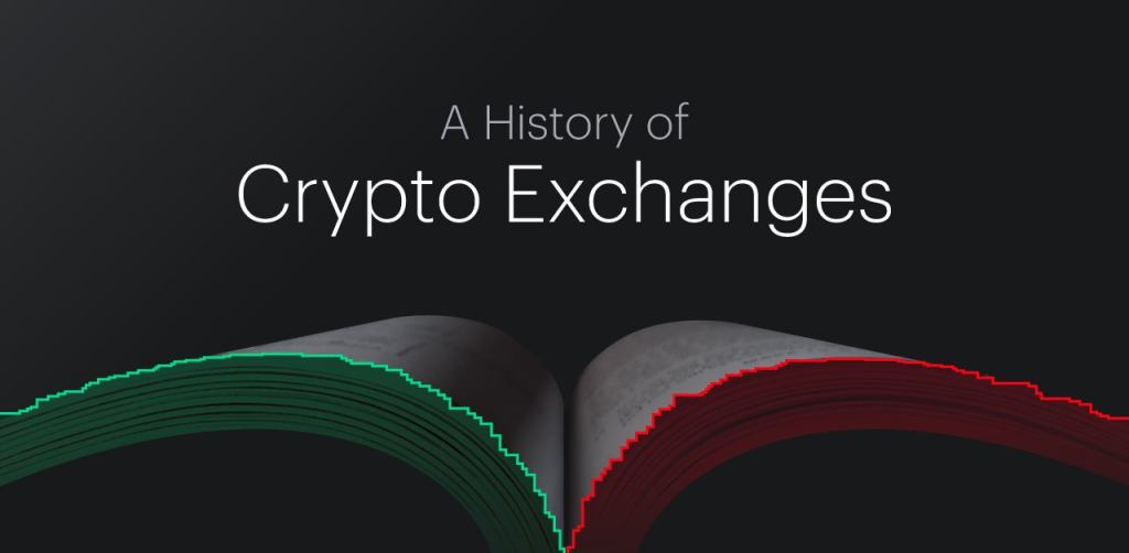 "Title Image for ""A History of Cryptocurrency Exchanges"""