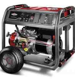 briggs stratton elite 7000 watt electric start portable generator [ 1280 x 1055 Pixel ]