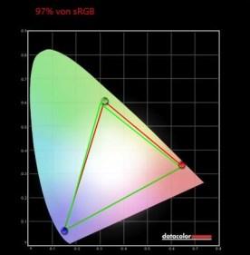 AOC I2790PQU sRGB-Farben