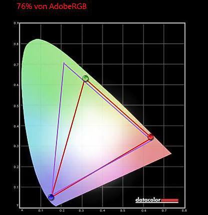 HP 27xq Farben i
