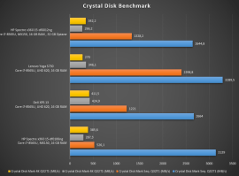 hp spectre x360 15-df0012ng crystal disk