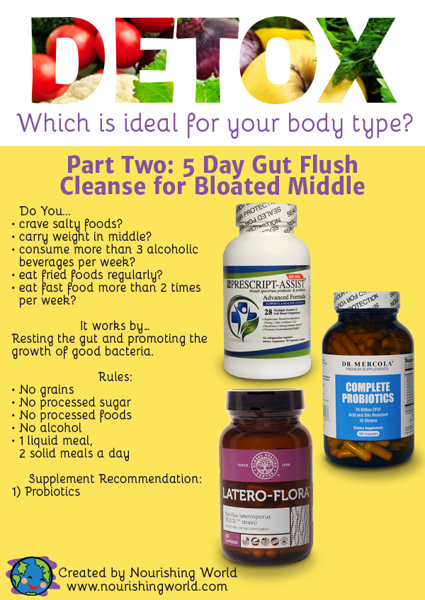 DETOX: Which is ideal for your body type? Part two: 5 Day Gut Flush Cleanse for Bloated Middle