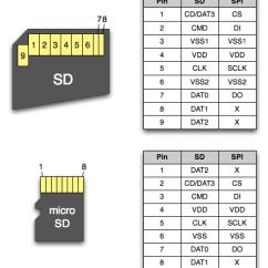 Sim Card Reader Circuit Diagram Volkswagen Tiguan Wiring Pinagem De Cartão Memoria Sd E Microsd