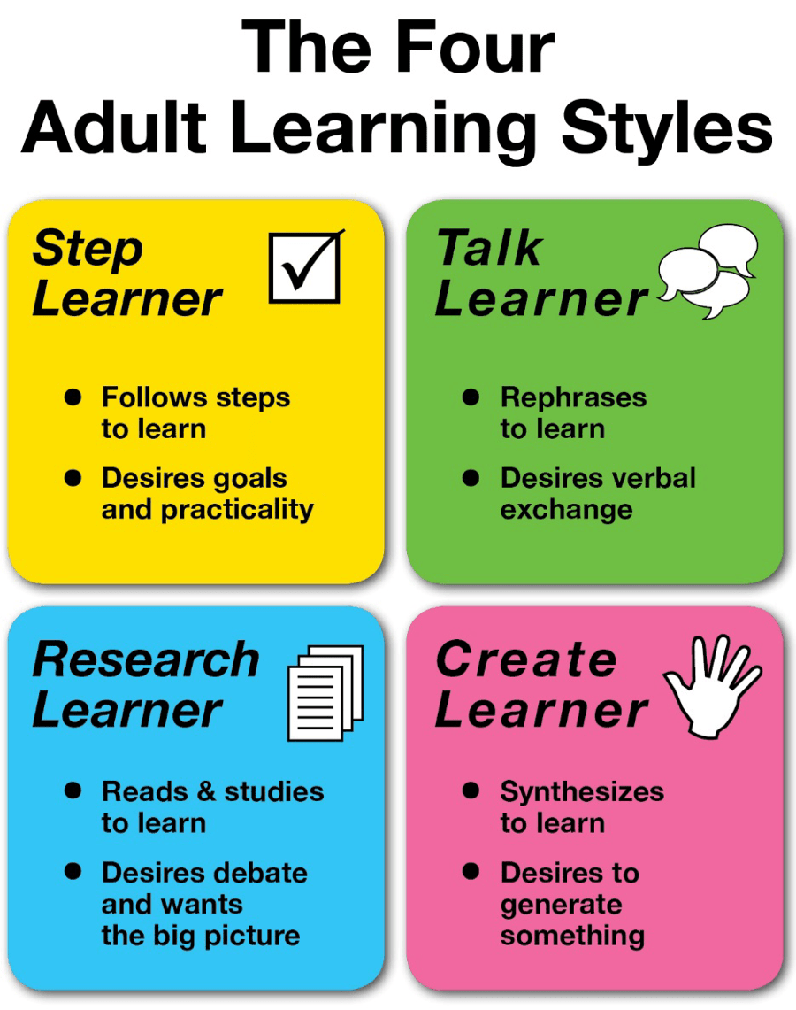2. Responding Effectively to Students' Learning Needs in ...