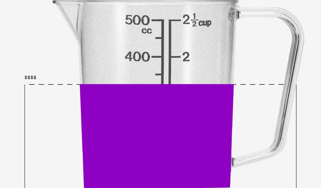 valor garantido pelo FGC: uma jarra com as medidas de mililitros cheia com um líquido roxo até a metade.