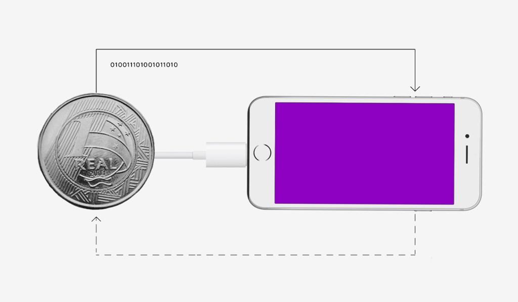 Renda extra: ilustração mostra telefone branco e roxo conectado à uma moeda de 1 real