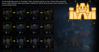 Neverwinter Artifact Gear Guide For Module 14