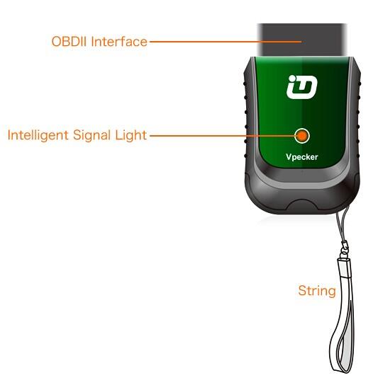 Best Wireless Alarm System Diy