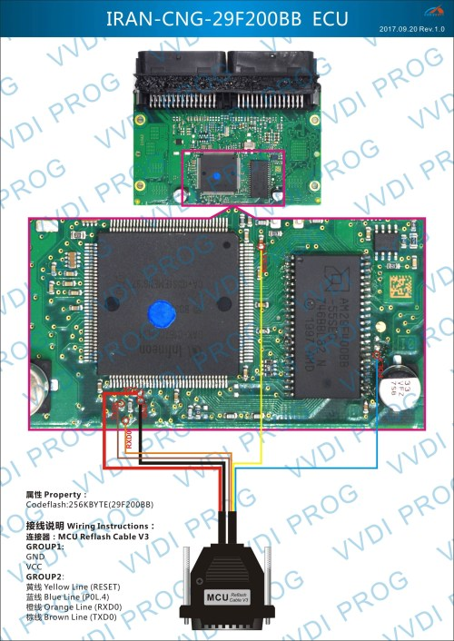 small resolution of renault ecu wiring diagram wiring diagram database 1999 volvo truck ecu wiring how to use vvdi