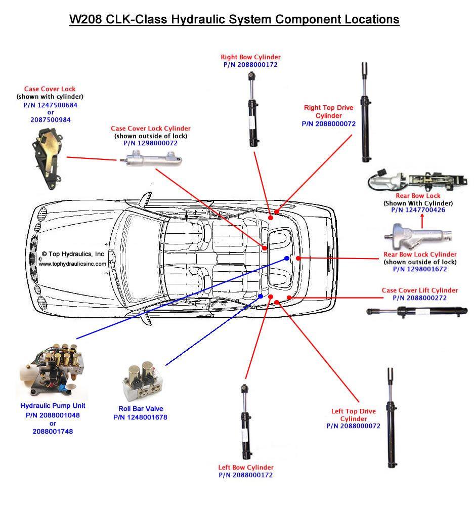 hight resolution of  2000 mercedes ml320 mcs manual on c36 wiring diagram power window wiring diagram