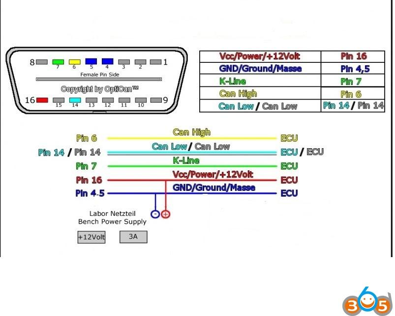 2004 saab 9 3 wiring diagram 2001 chevy blazer radio read vag bosch edc15p/edc15p+ boot with mpps, fgtech or kess v2? | obdii365.com official blog