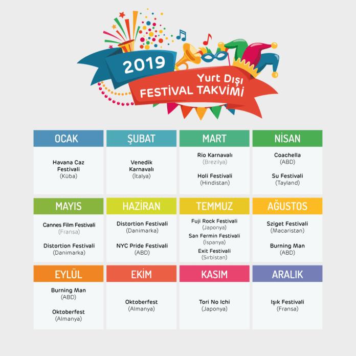 2019_yurtdisi_Festival_takvimi