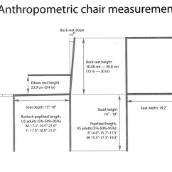 Chair Design Anthropometrics Used Office Chairs Anthropometric Measurements Environmental