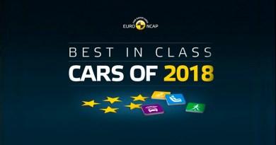Estos son los coches más seguros de su clase, según Euro Ncap