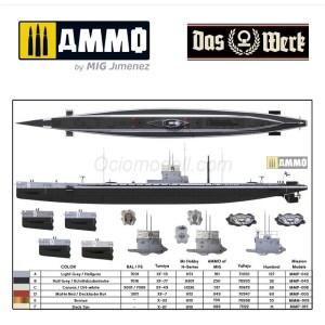 S.M. U-Boot 9. Escala 1:72. Marca Das WerK. Ref:DW72001.