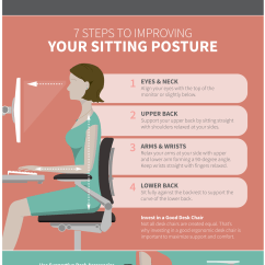 Chair Design Back Angle Adirondack Chairs At Lowes Infographic Avoid Desk Pain With Correct Sitting Posture Office