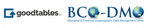 Logos for Goodtables and BCO-DMO