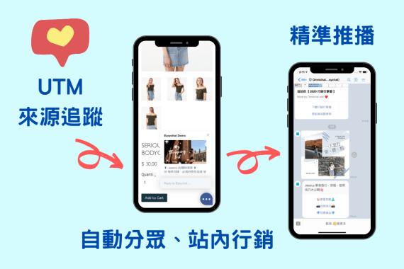 UTM 追蹤數據,依據流量來源站內行銷,FB推播、LINE群發再行銷