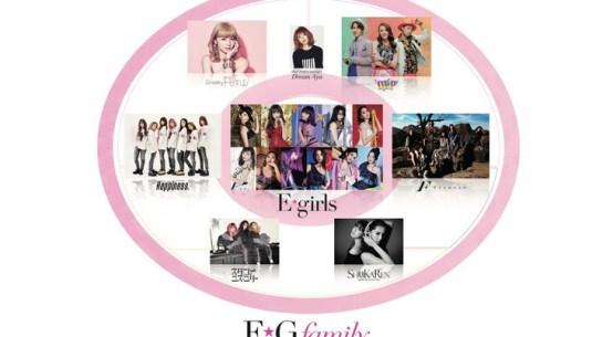 E.G. FAMILY