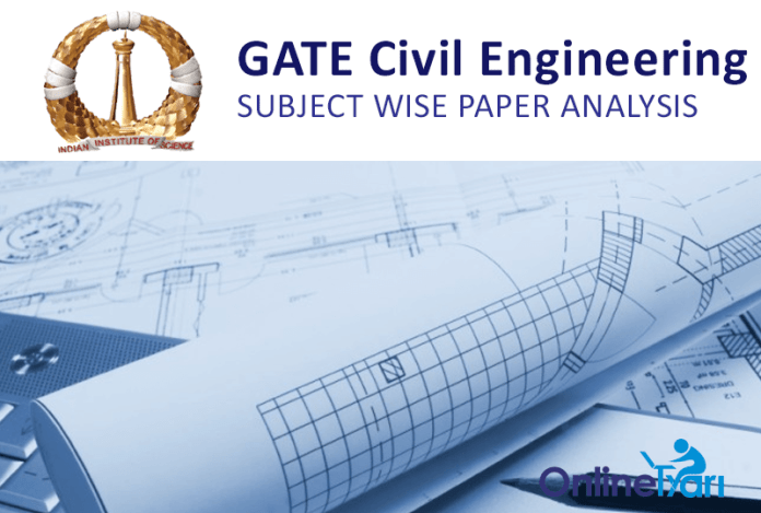GATE-CE-Exam-Analysis-2005-2015