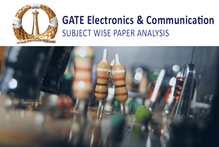 GATE-ECE-Exam-Analysis-2005-2015