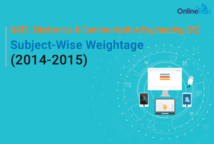 GATE Electronics Communication Subject Weightage (2014-2015)