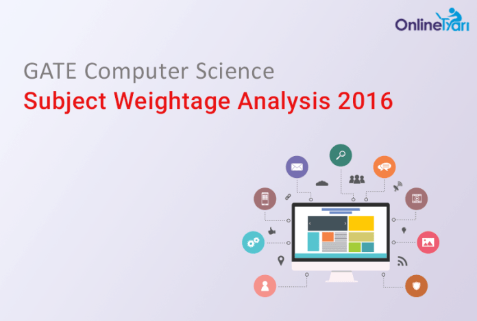 GATE Computer Science Subject Weightage Analysis 2016
