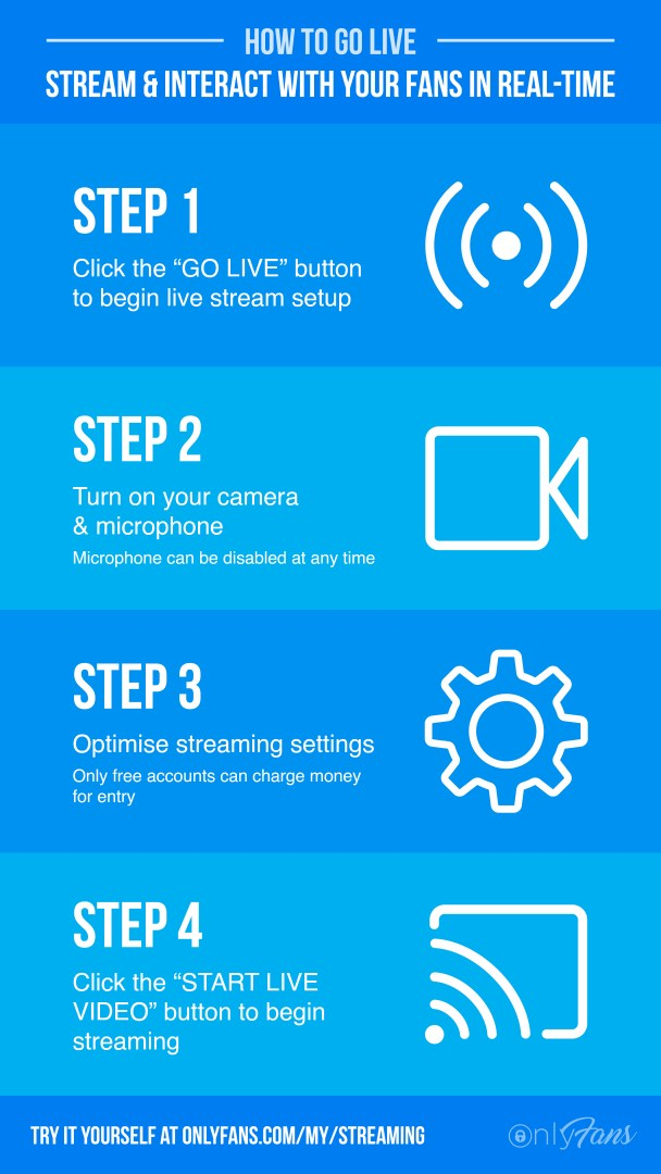 how to go live on onlyfans