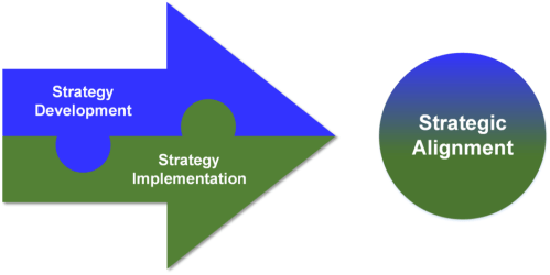 Strategy1