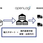 日本向けワンストップの越境EC物流サービスを開始 〜輸入サポートから宅配までを一気通貫で提供し、海外企業の日本向け越境ECを支援〜