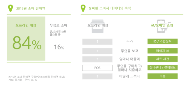OPENSURVEY_place_03