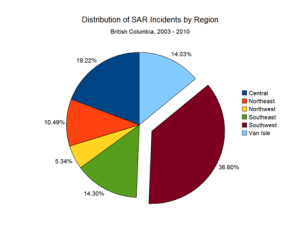 SAR Incidents by Region_thumb[7]