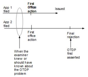 otdp-1