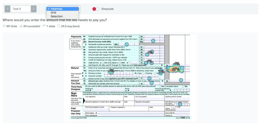 Heatmap visualization options in Chalkmark