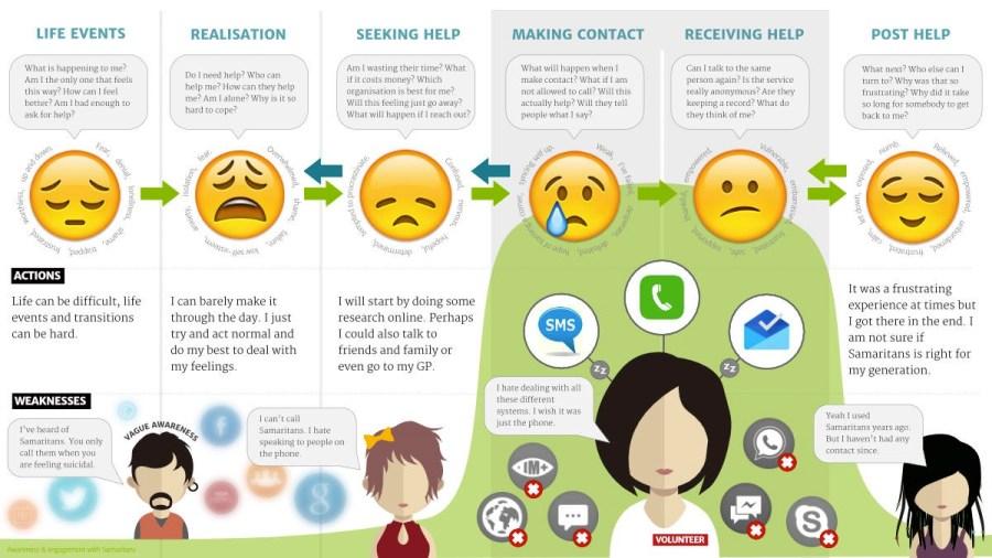 customer_journey_poster.jpg