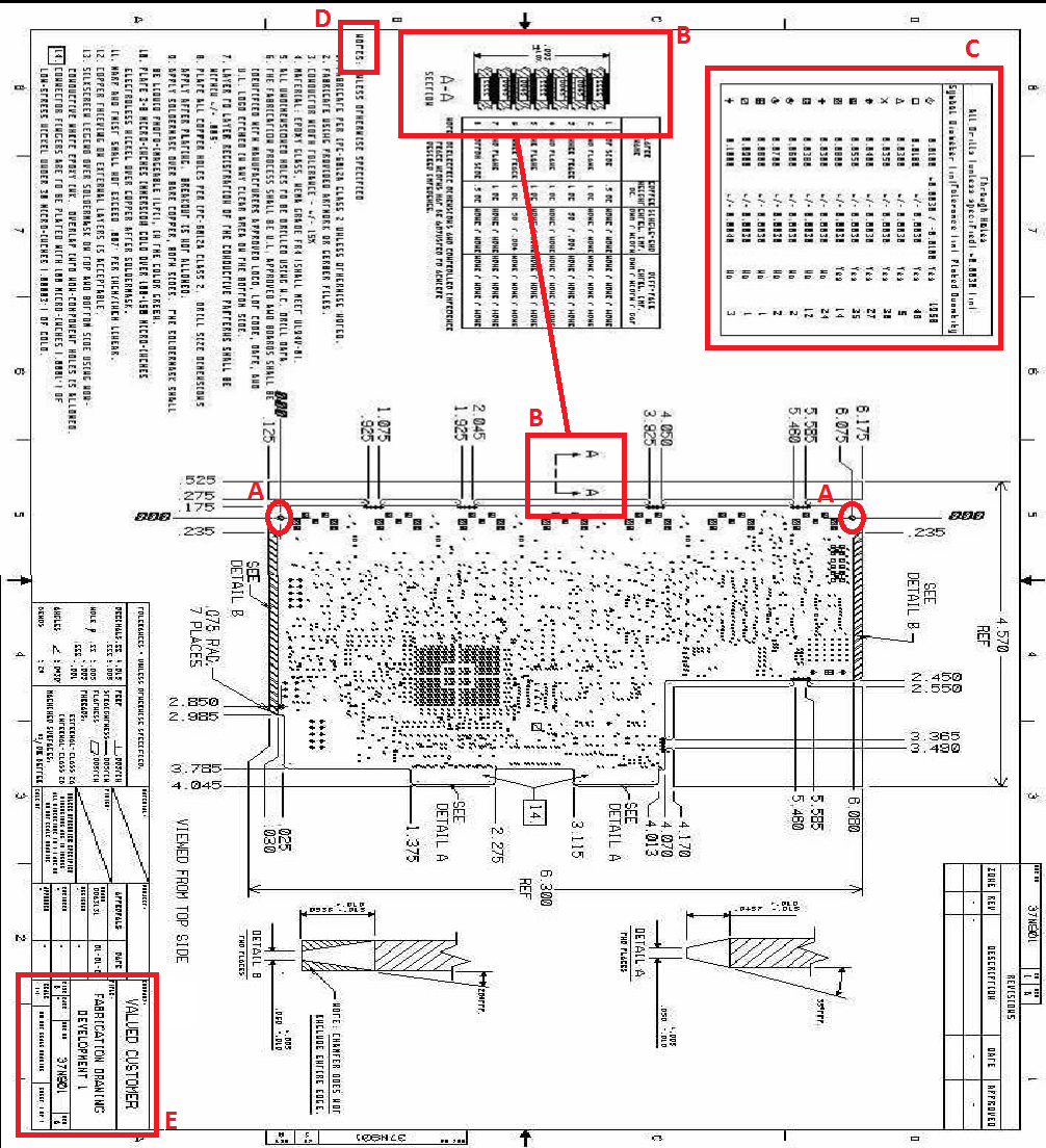 how to read a pcb fabrication drawing