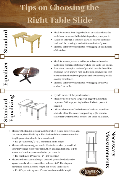Tips on Choosing the Right Table Slide