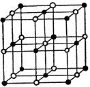 100th anniversary of the first crystal structure
