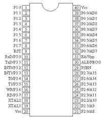 Sample Paper for Microcontroller